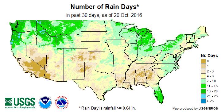 Number of Rain Days (past 30 days)